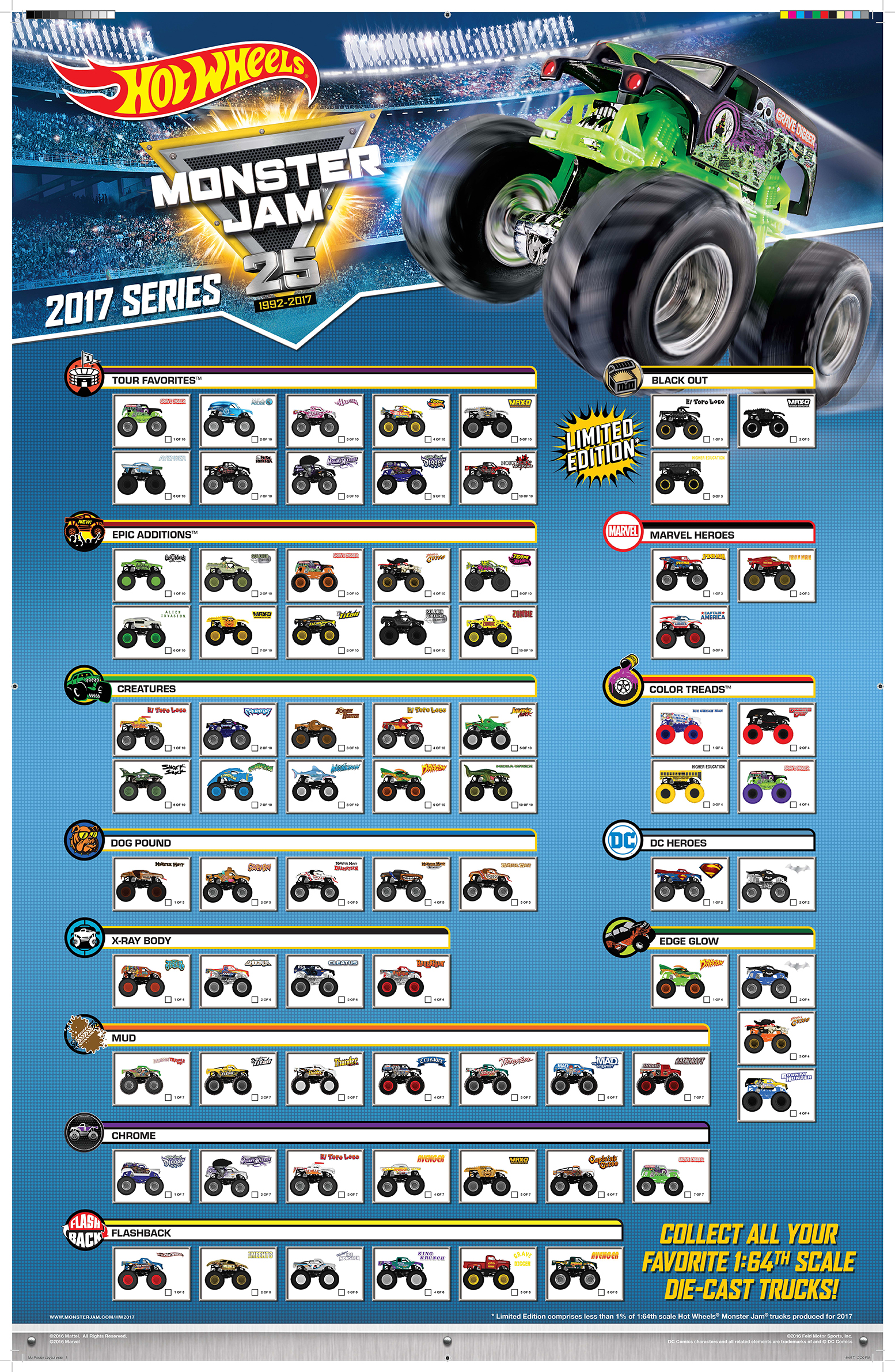 Hot Wheels 2017 Monster Jam Collectors Series | Monster Jam